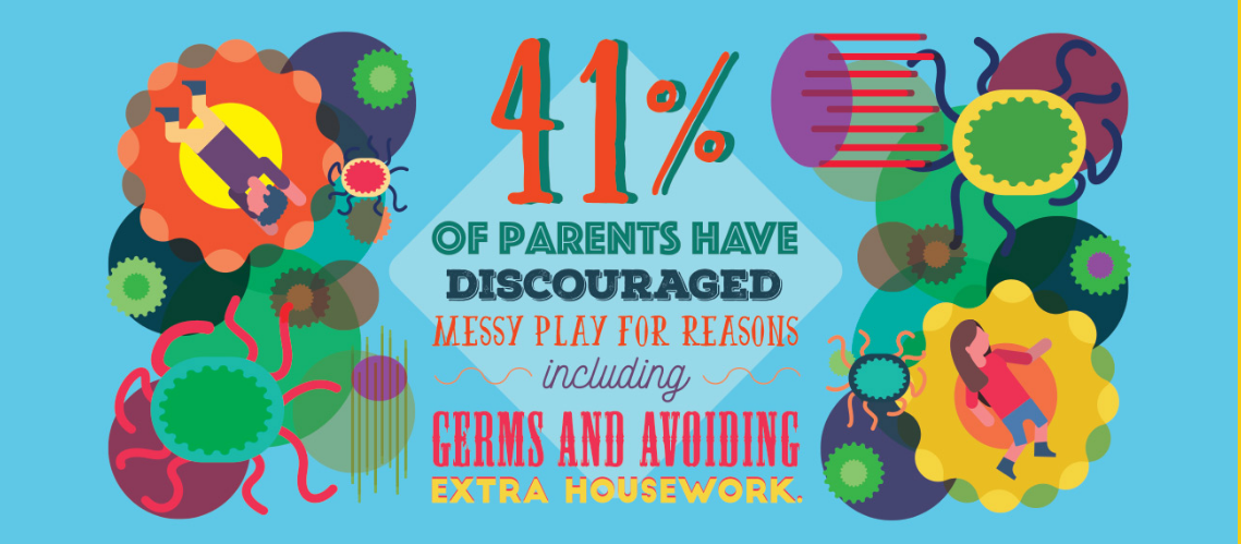 parents don't like messy play