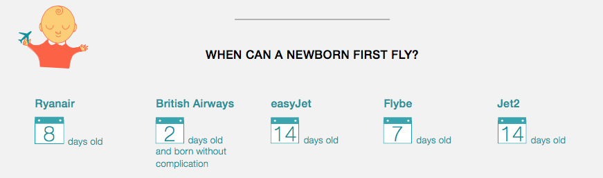 chart showing when a newborn can fly